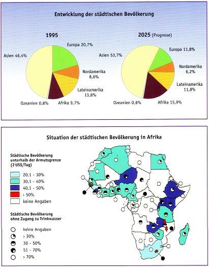 Solarenergie für Afrika :: Schulprojekt » Schülerbeiträge :: Der ...